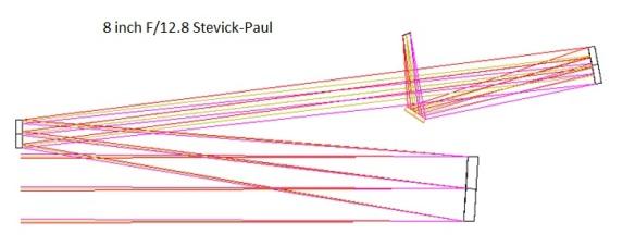 8 Inch F12.8 Stevick-Paul